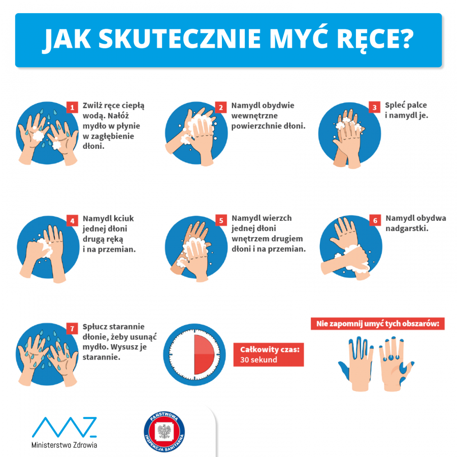 jak_prawidlowo_myc_rece